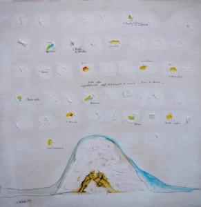 Crescenzo Del Vecchio Berlingieri, Cave, 1979. Tecnica mista su tela